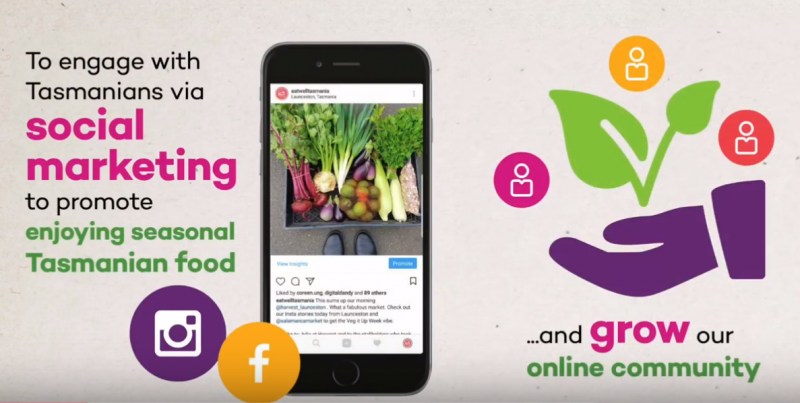Eat Well Tasmania Social Marketing Campaign: using social media channels as a way to 'directly talk' to Tasmanians about healthy seasonal eating.